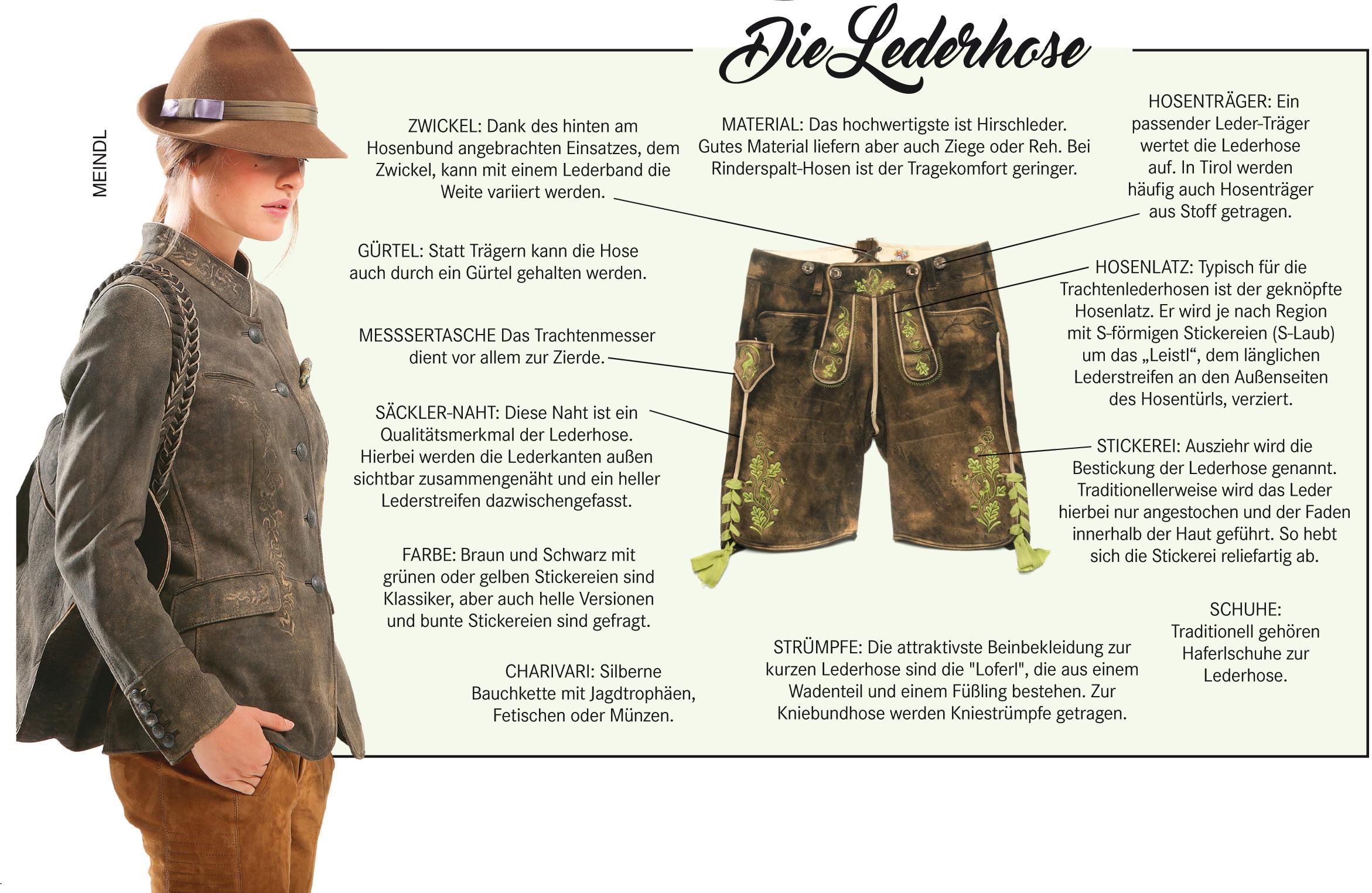 Bestandteile der Lederhose