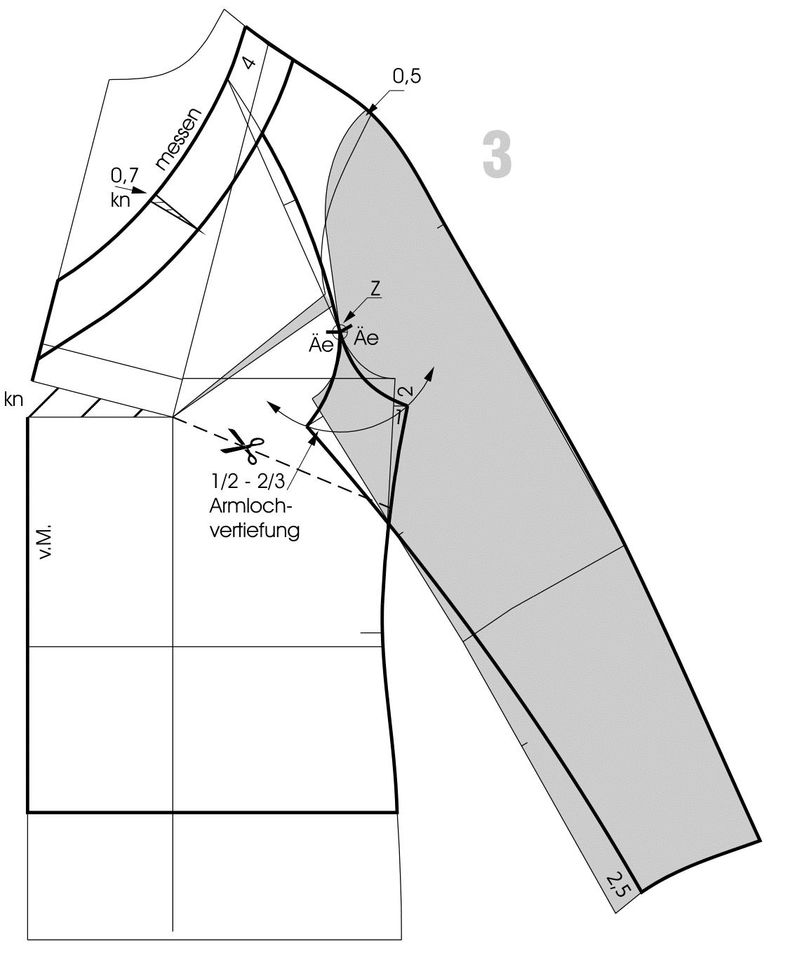 Schnittkostruktion für Raglanshirt in großen Größen