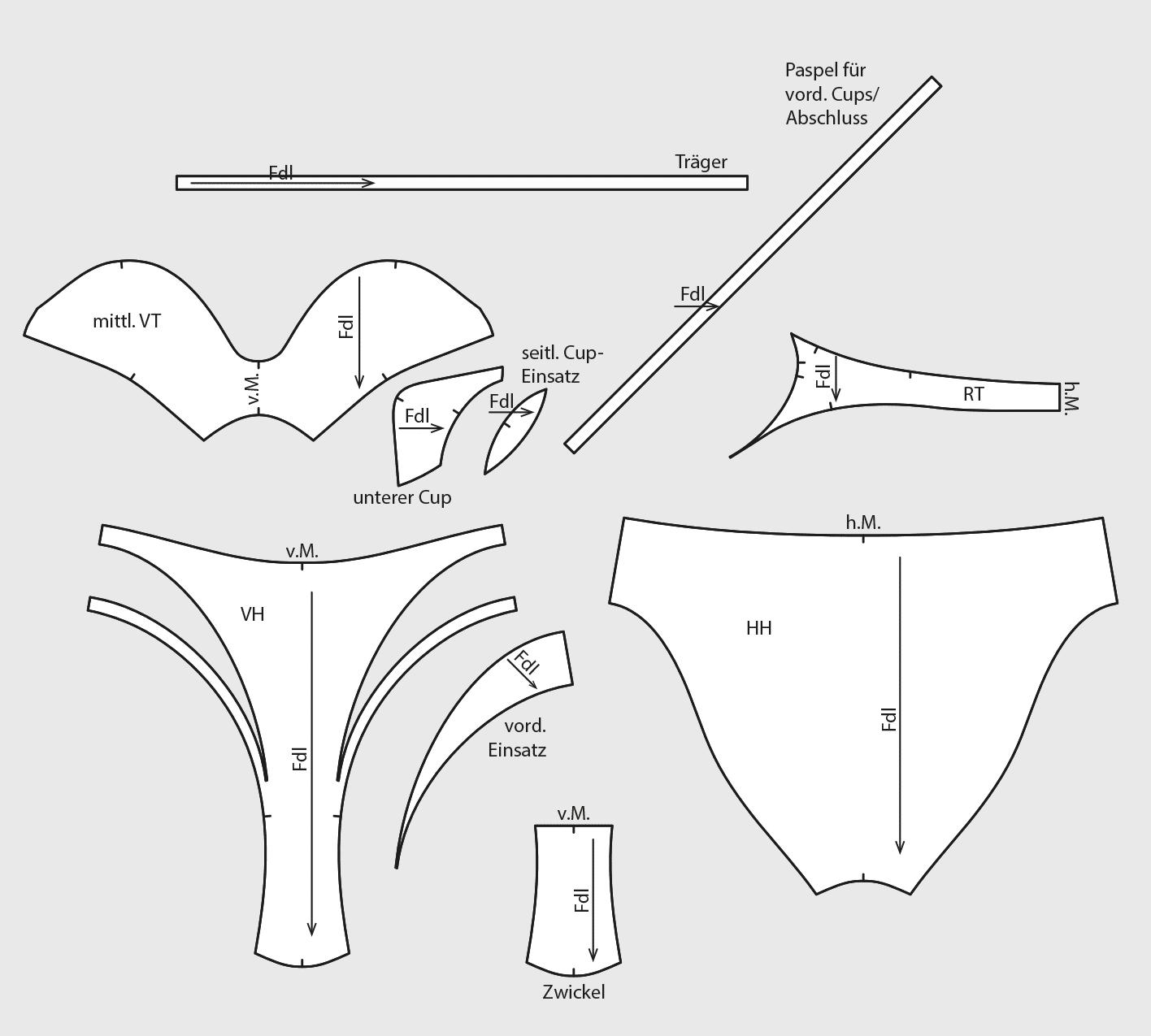 Die Abbildung zeigt die fertigen Schnittteile von dem Bikini mit Einsätzen.