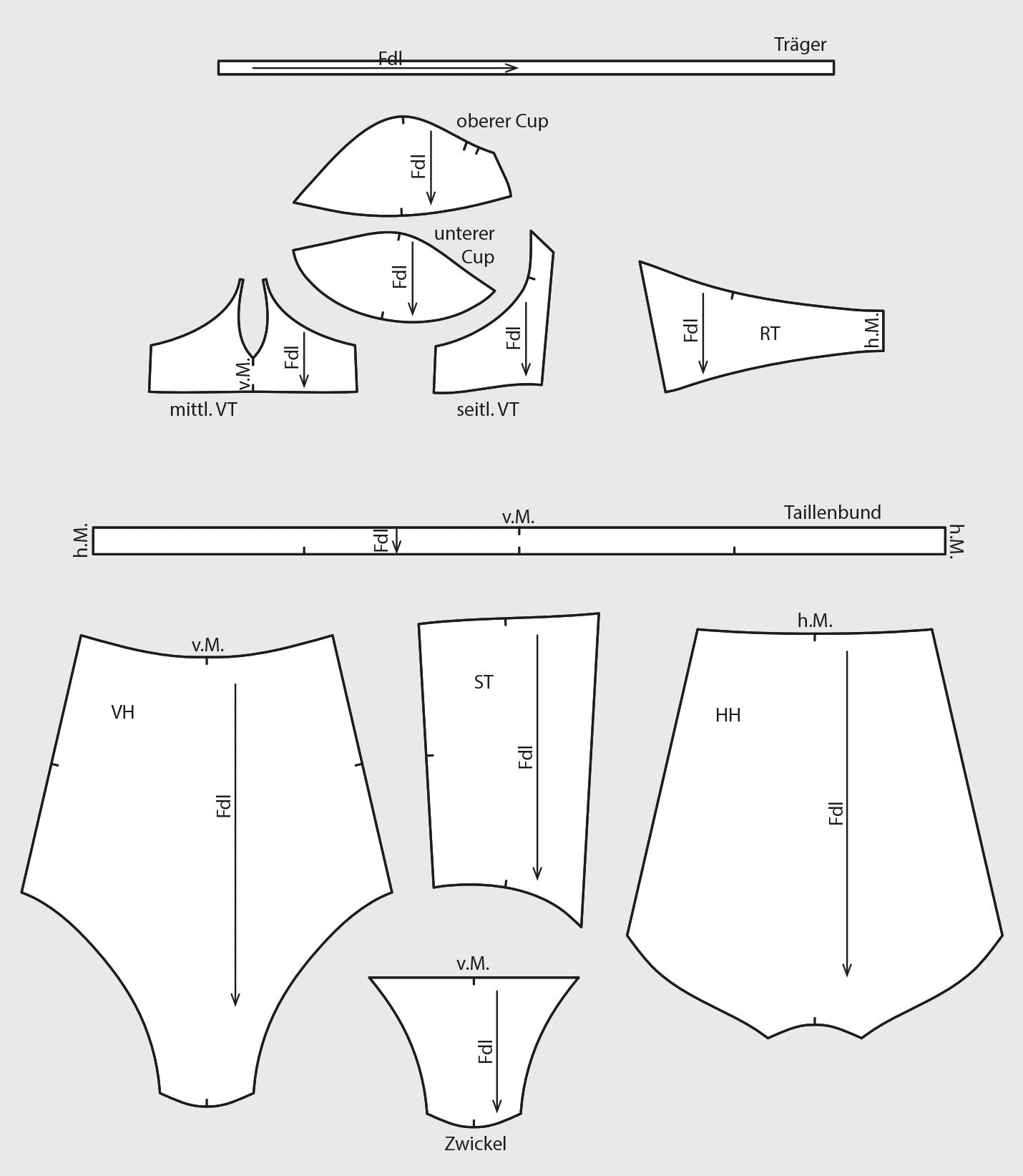 Fertige Schnittteile von einem Corsagebikini.