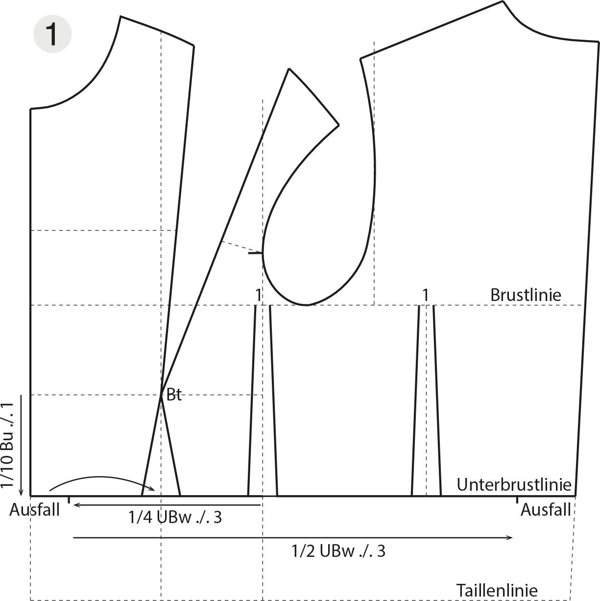 Die Schnittkonstruktion von einem Sportswear Bikini ist zu sehen.