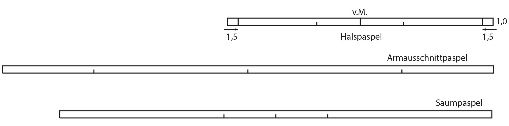Die Halspaspel, Armausschnittpaspel und Saumpaspel sind abgebildet.
