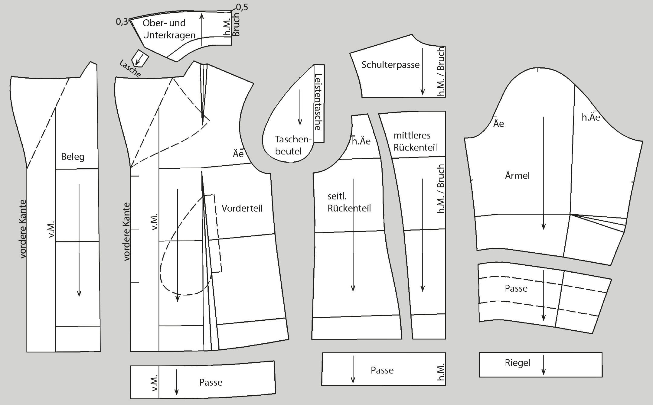 Die fertigen Schnittteile einer Caban Jacke sind nebeneinander abgebildet.