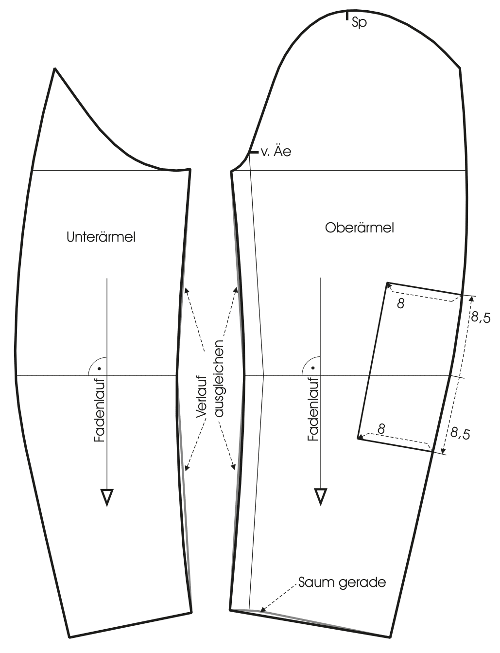 Schntittechnik eines Ärmels für eine Jacke-