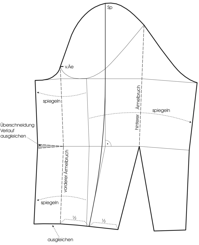 Die Abbildung zeigt die Schnitttechnik eines einreihigen Mantels mit Kimonoärmeln.