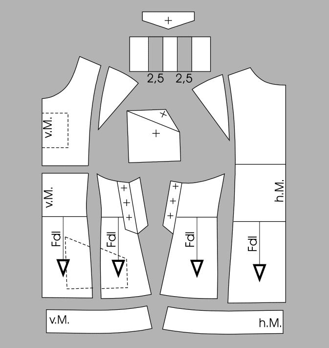 Zu sehen sind die fertigen Schnittteile des Kleides mit Kappenärmel für Kinder