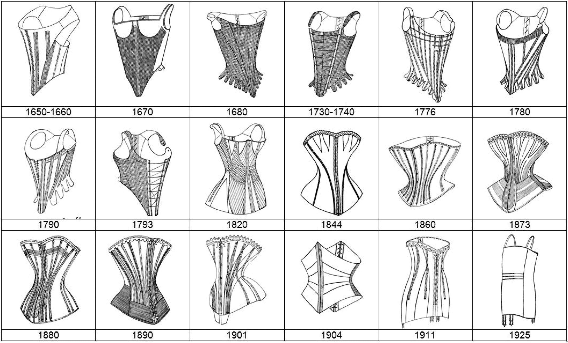 Abgebildet sind viele technische Zeichnungen von Corsetts.