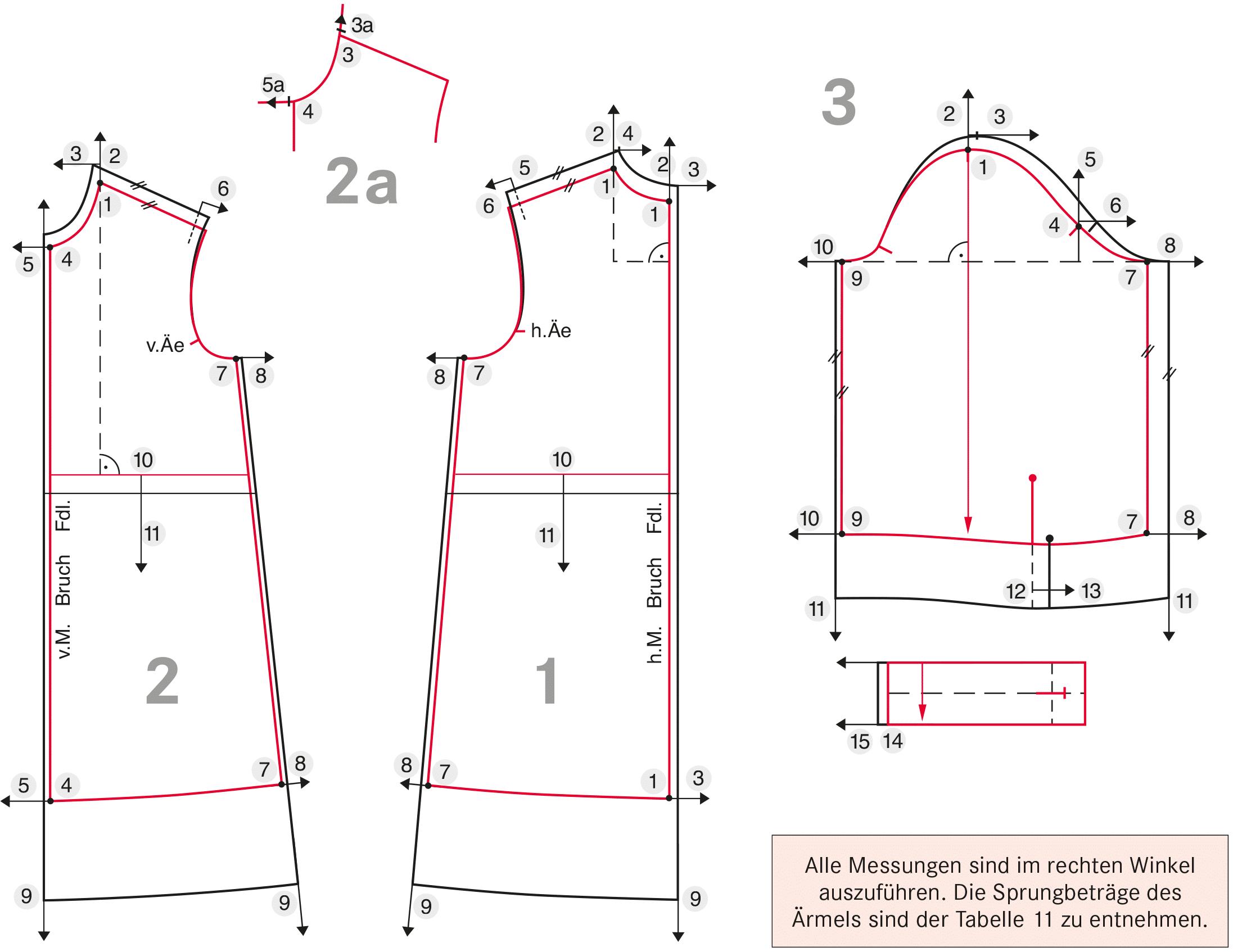 Die Schnittteile die gradiert werden sind abgebildet. Gradiert wird ein Kinderkleid.