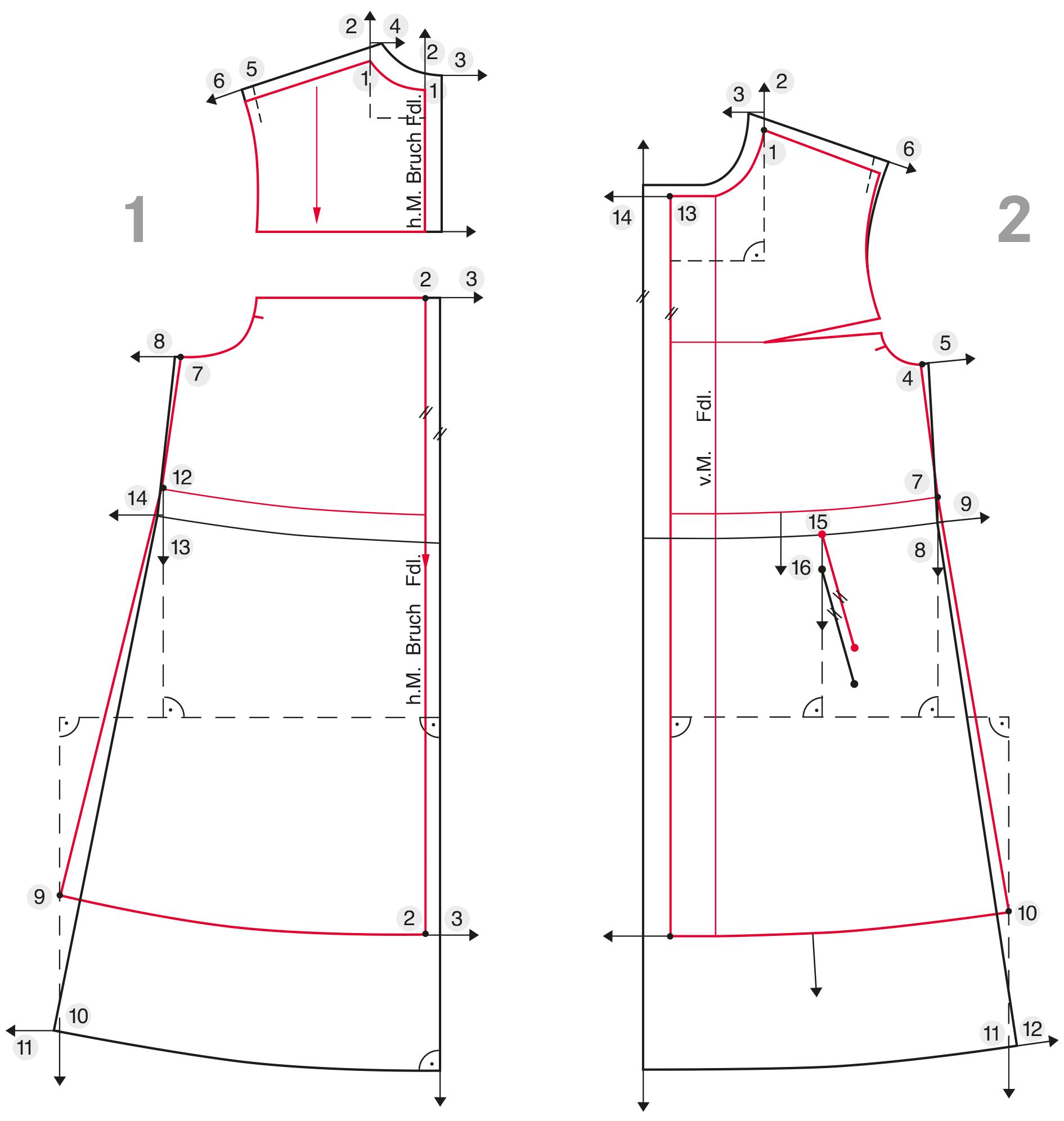 Gradieren eines KOB Mantel