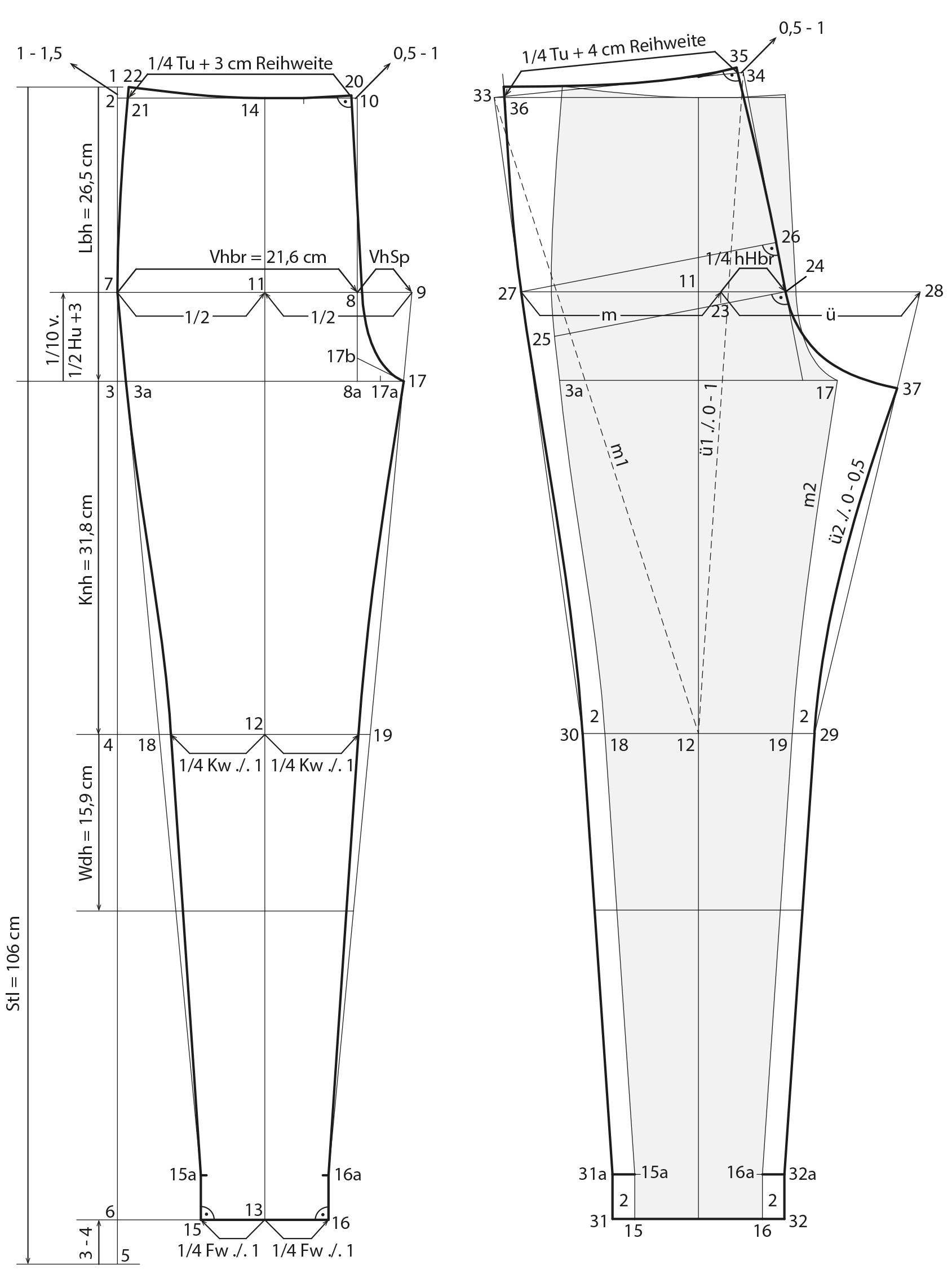 Die Abbildung zeigt die Aufstellung des Grundschnittes für eine Leggings.