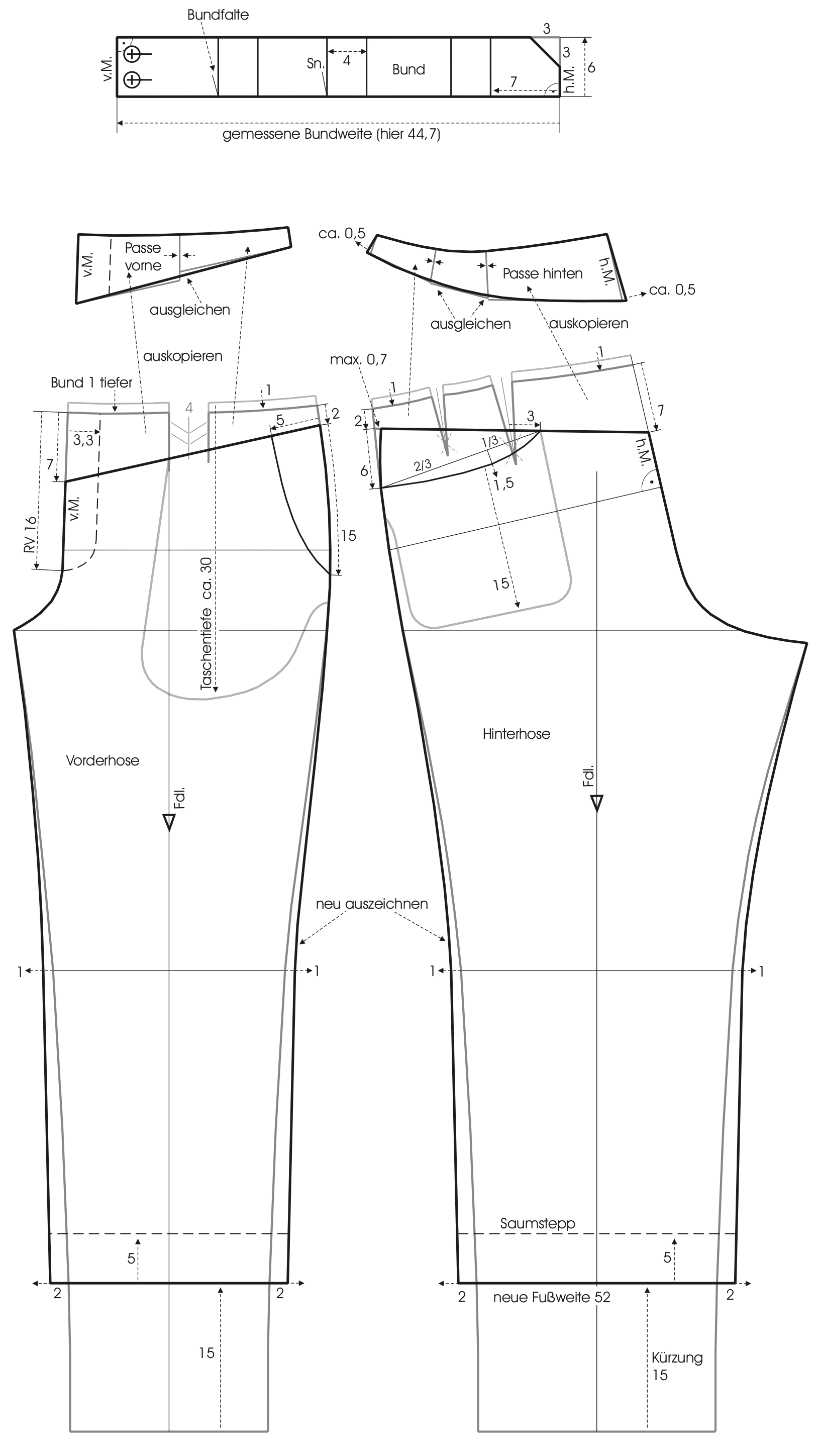 Zu sehen ist die Schnitttechnik einer Herrenhose mit Passen