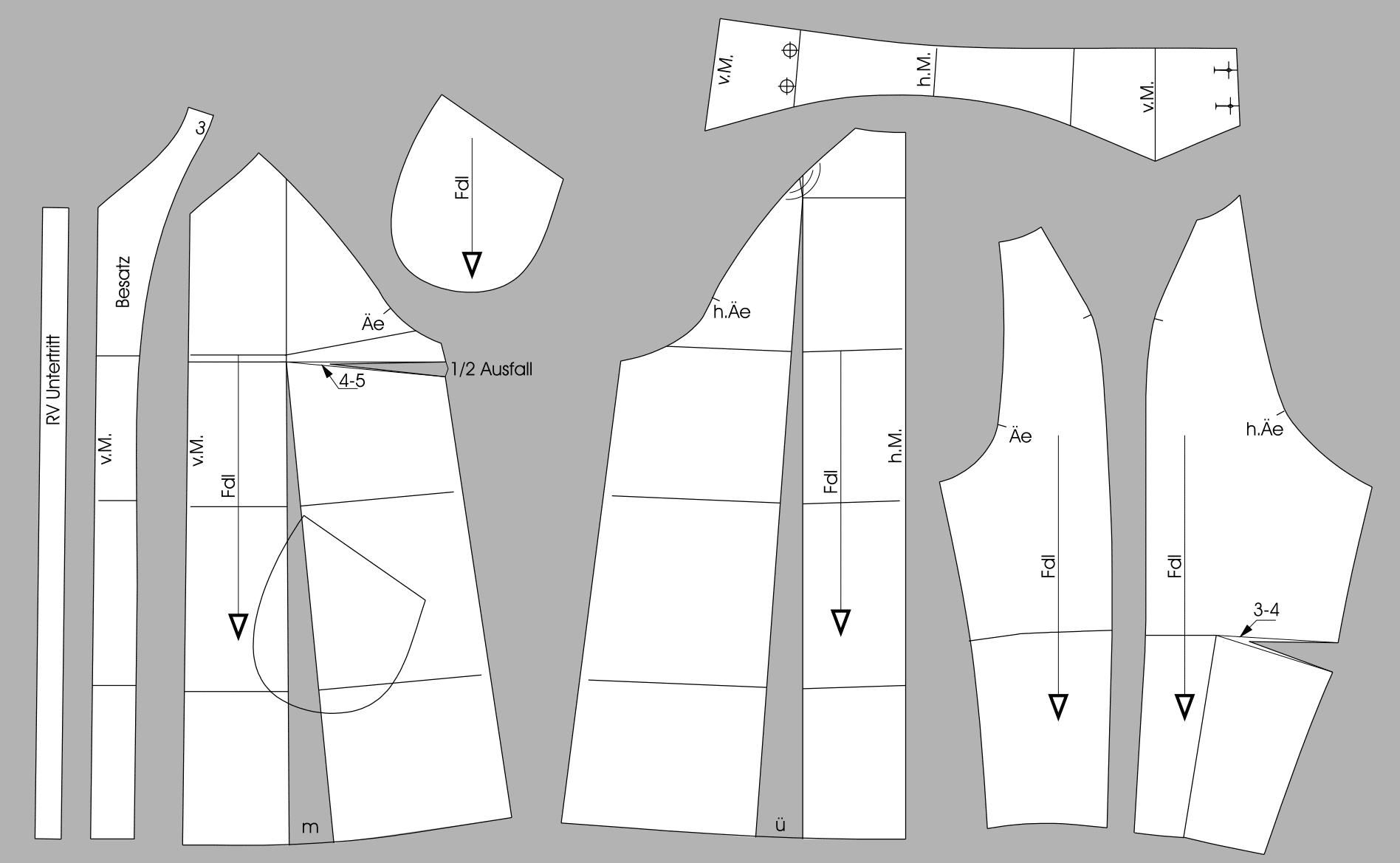Die fertigen Schnittteile der Schnittkonstruktion der Caban Jacke sind zu sehen.
