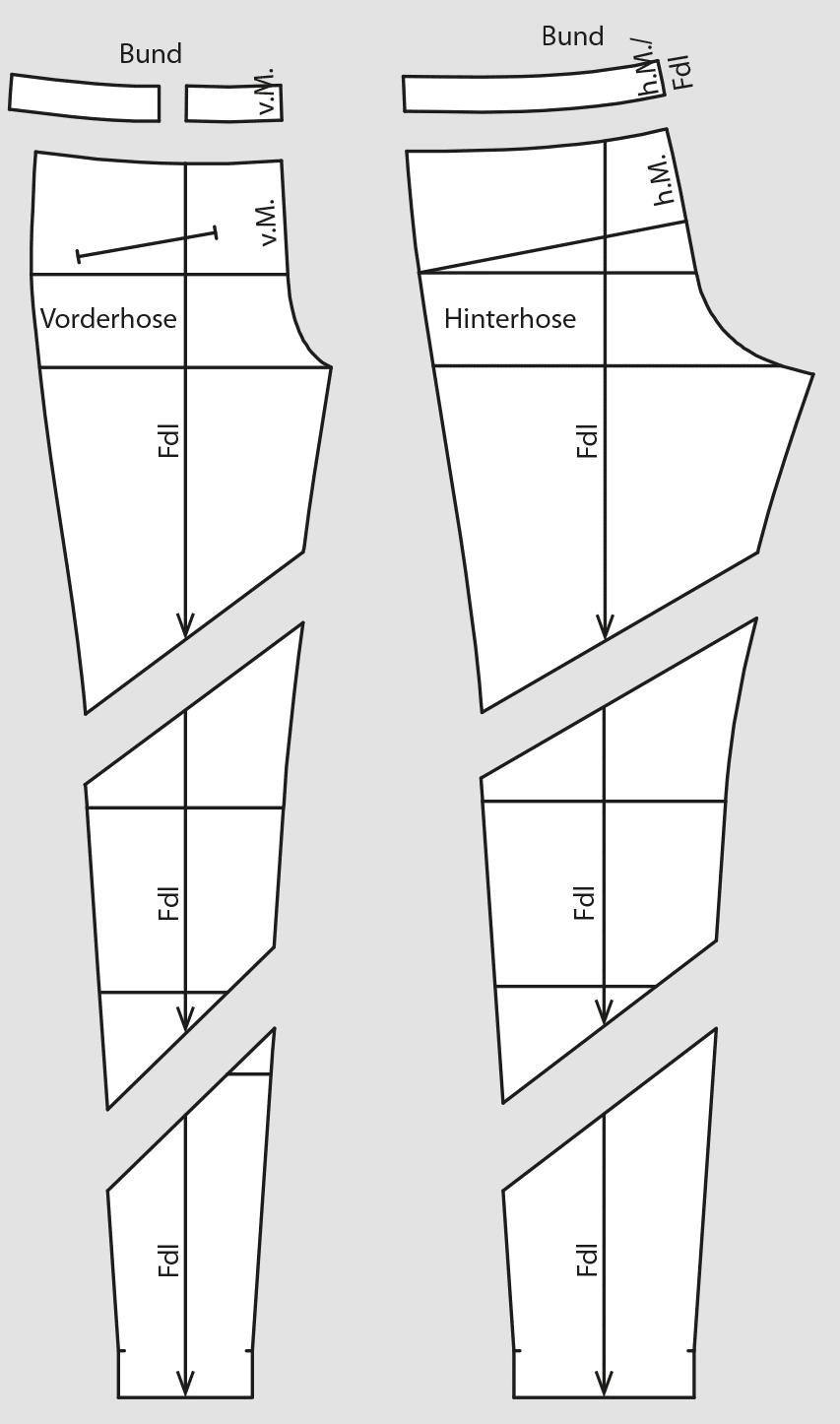 Das Foto zeigt die fertigen Schnittteile für eine Leggings.