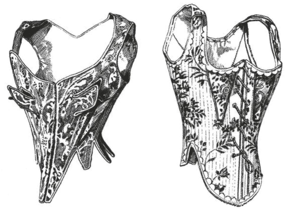 Abgebildet ist eine Zeichnung eines Korsetts aus dem 18. Jahrhundert.