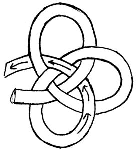 Ablauf der Fertigung eines Kugelknopfes als Zeichnung