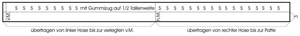 Die Schnitttechnik von einem Bund für eine Low Crotch Hose ist zu sehen.