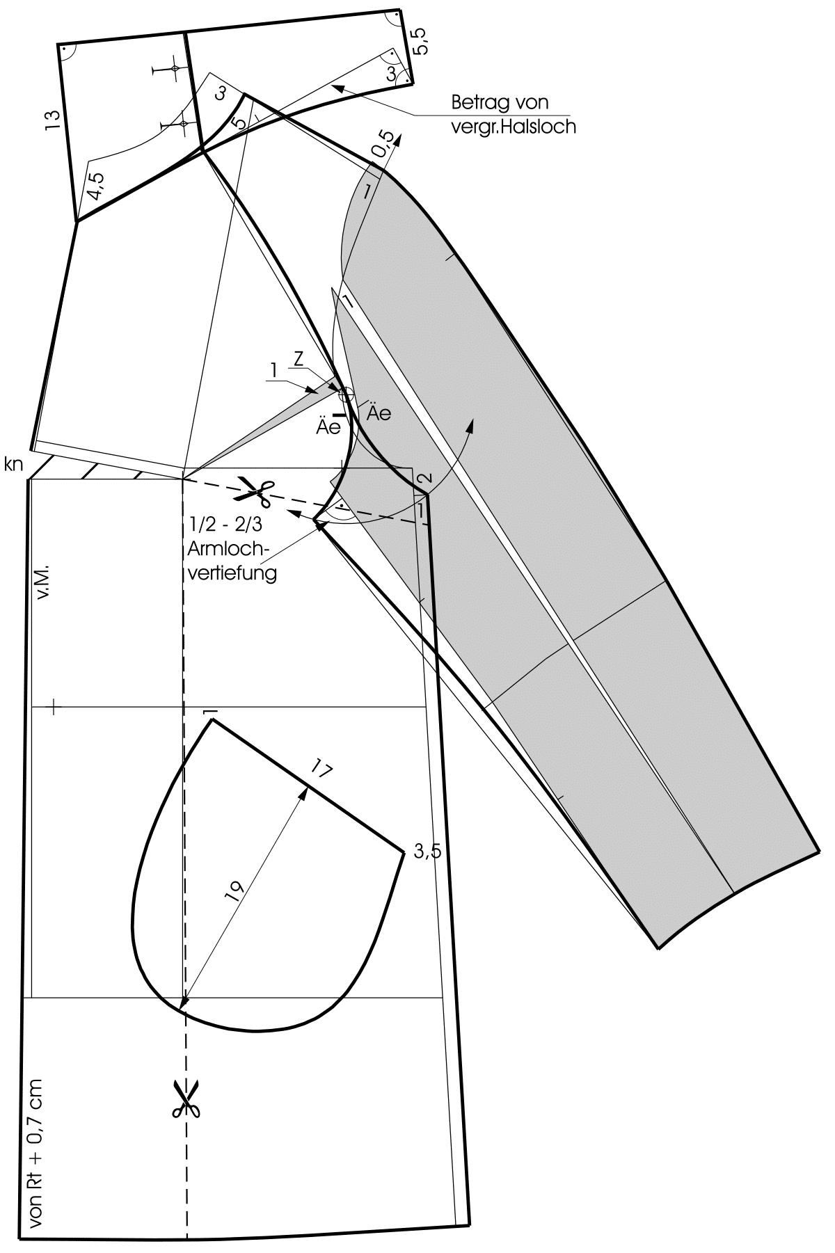 Die Schnittkonstruktion des Vorderteils und Raglanärmels ist zu sehen.