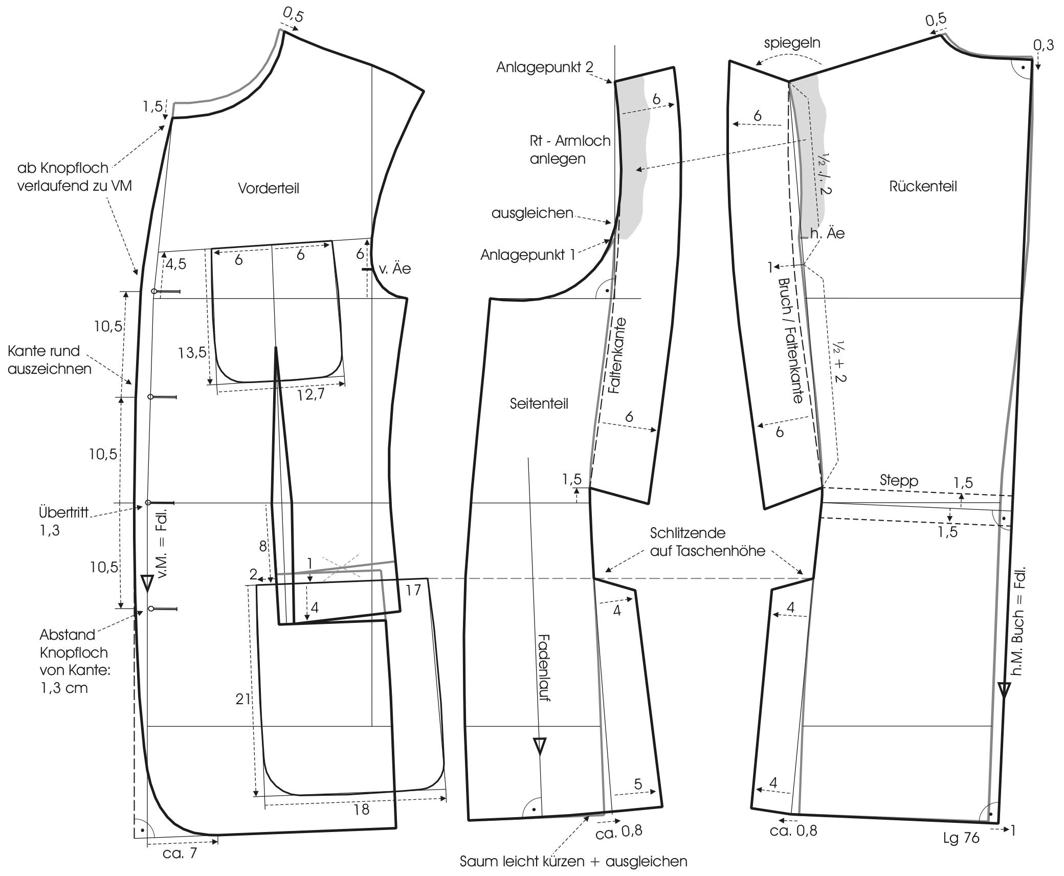 Die Abbildung zeigt die Schntittechnik eines Sakkos mit Golffalte.