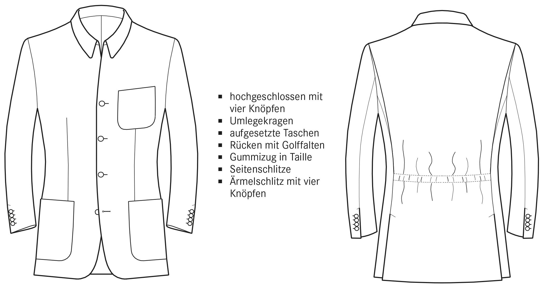 Technische Zeichnung eines Sakkos mit Golffalte. Zu sehen ist die Vorder- und Rückansicht inklusive Beschreibung für die Schnitttechnik.
