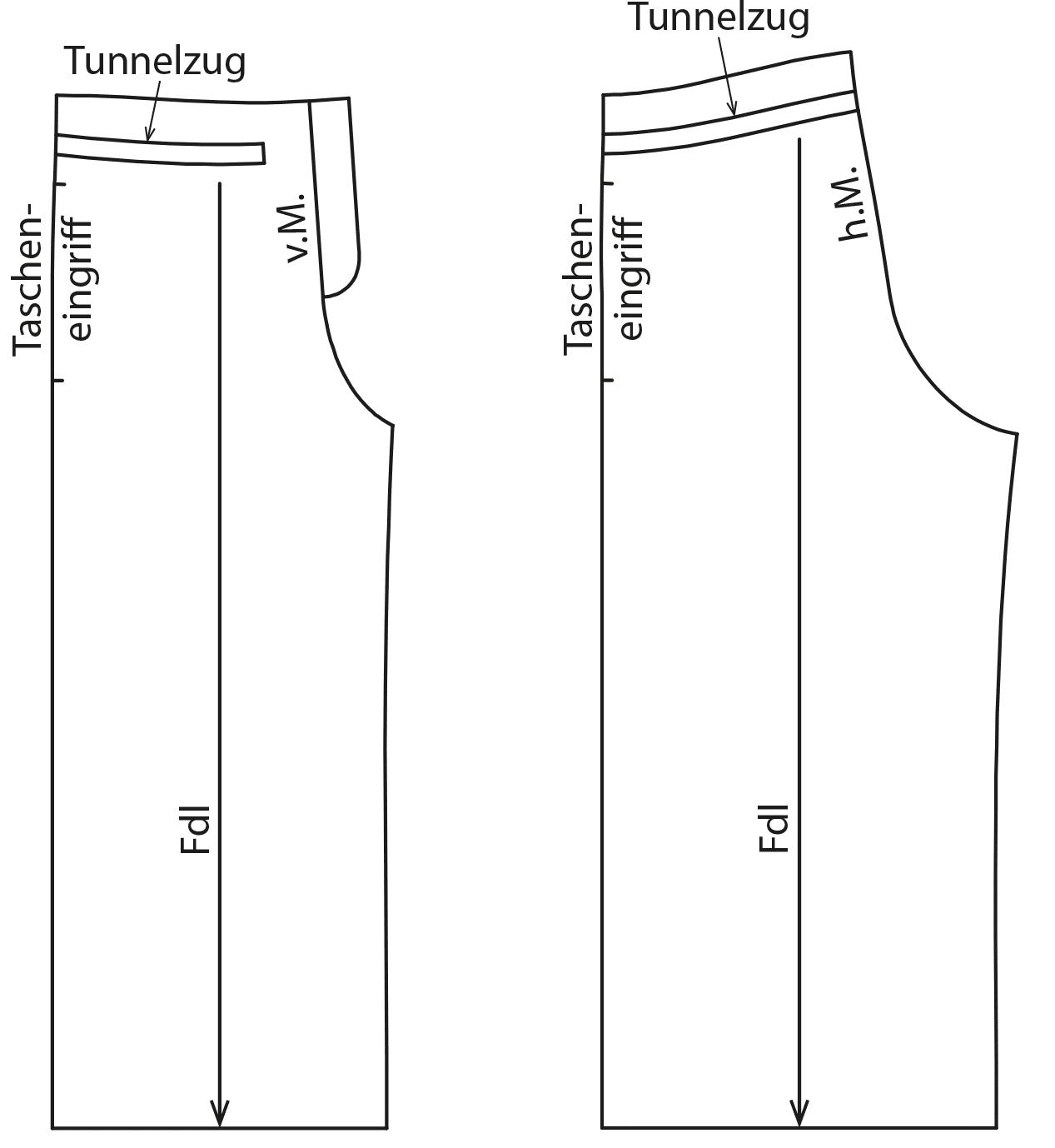Zu sehen sind die fertigen Schnittteile auf dem Schnittmusterbogen für das Modell Paperbaghose.