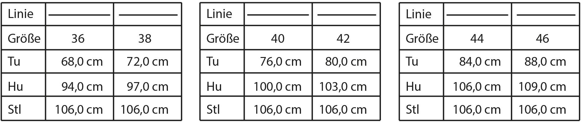Die Größentabelle die fertigen Schnittmuster auf dem Schnittmusterbogen ist abgebildet. Hier für eine Hose in den Größen 36 bis 46.