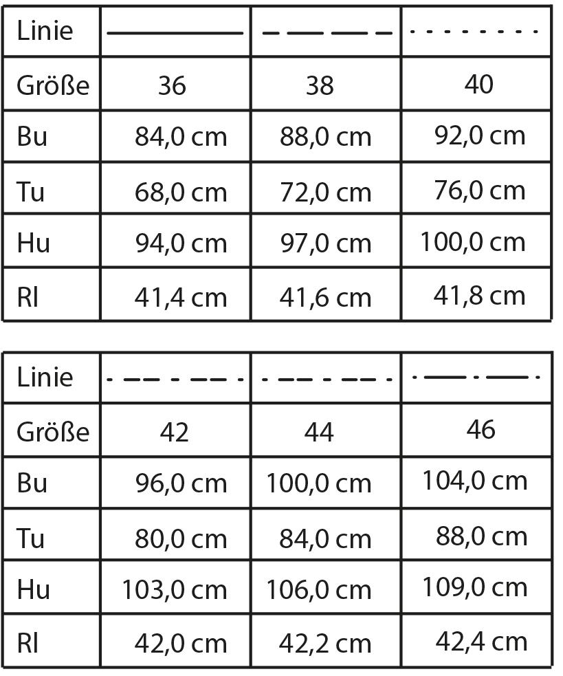 Die Größentabelle die fertigen Schnittmuster auf dem Schnittmusterbogen ist abgebildet. Hier für ein Kleid in den Größen 36 bis 46.