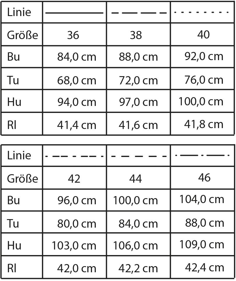 Die Größentabelle die fertigen Schnittmuster auf dem Schnittmusterbogen ist abgebildet. Hier für einen Trenchcoat in den Größen 36 bis 46.