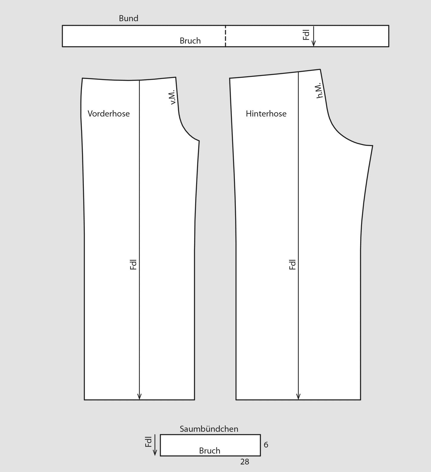 Die fertigen Schnittteile einer Sweatpants Hose sind zu sehen.