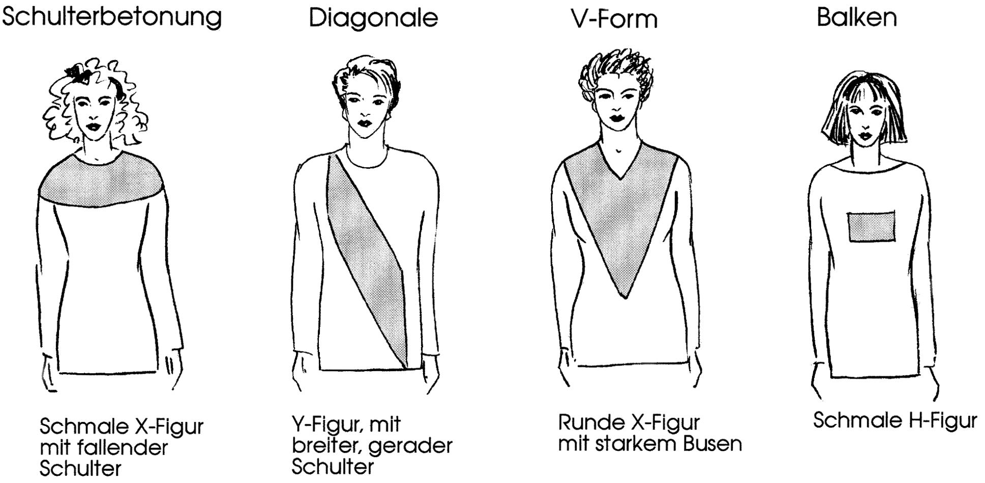 Zu sehen sind Zeichnungen für Applikationen auf Kleidung entsprechend den verscheidenen Figurtypen