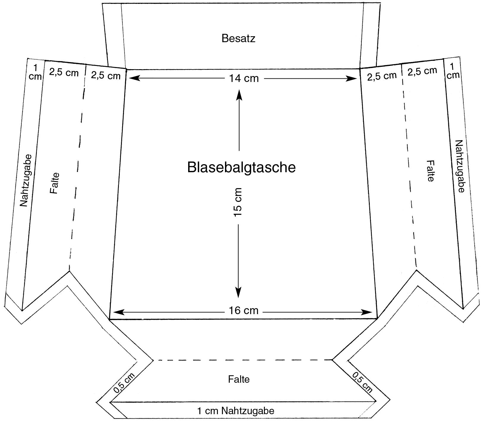 Die Schnittkonstruktion einer klassischen Blasebalgtasche ist abgebildet.