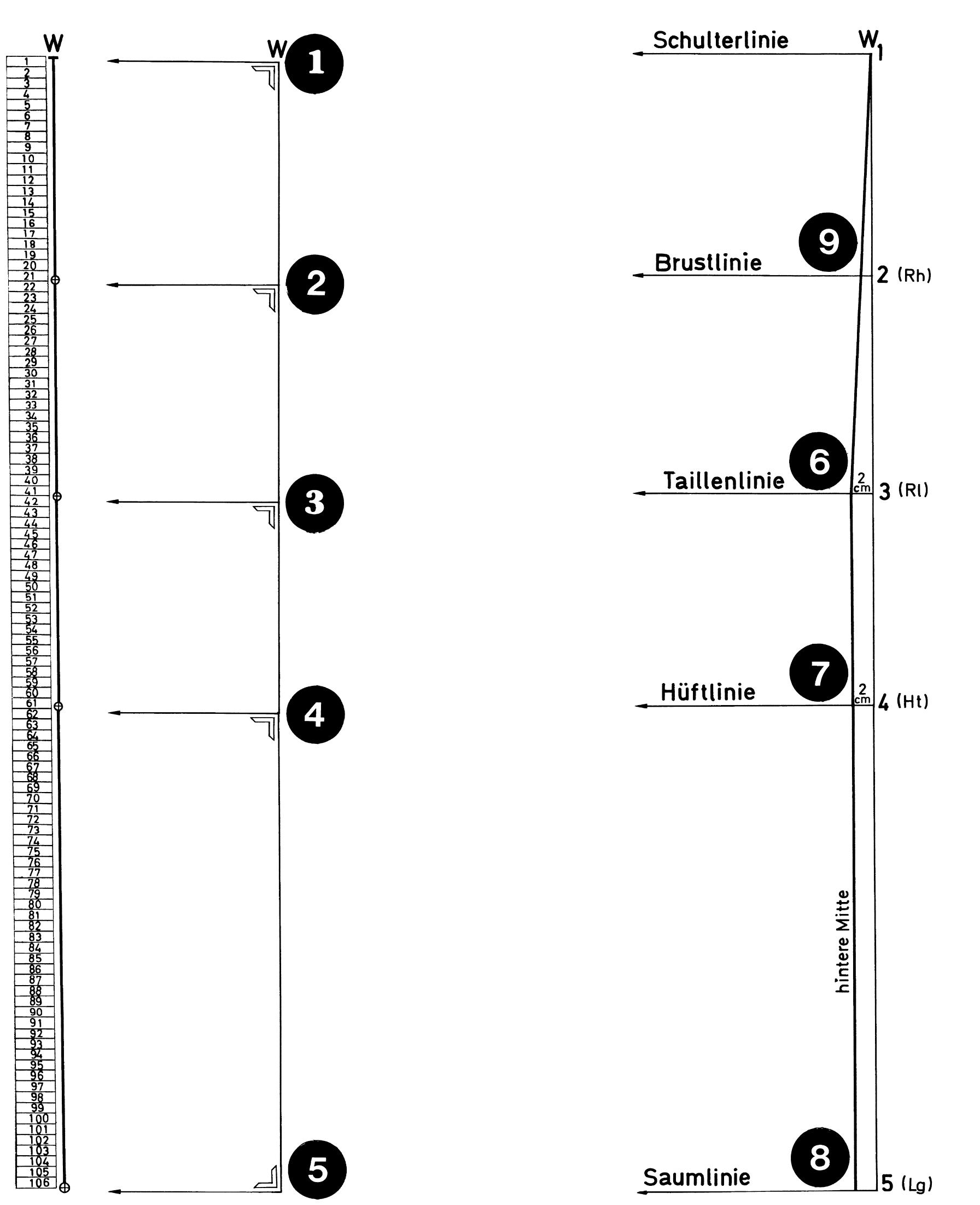 Die Abbildung zeigt die Schnittkonstruktion eines Kleidergrundschnittes.