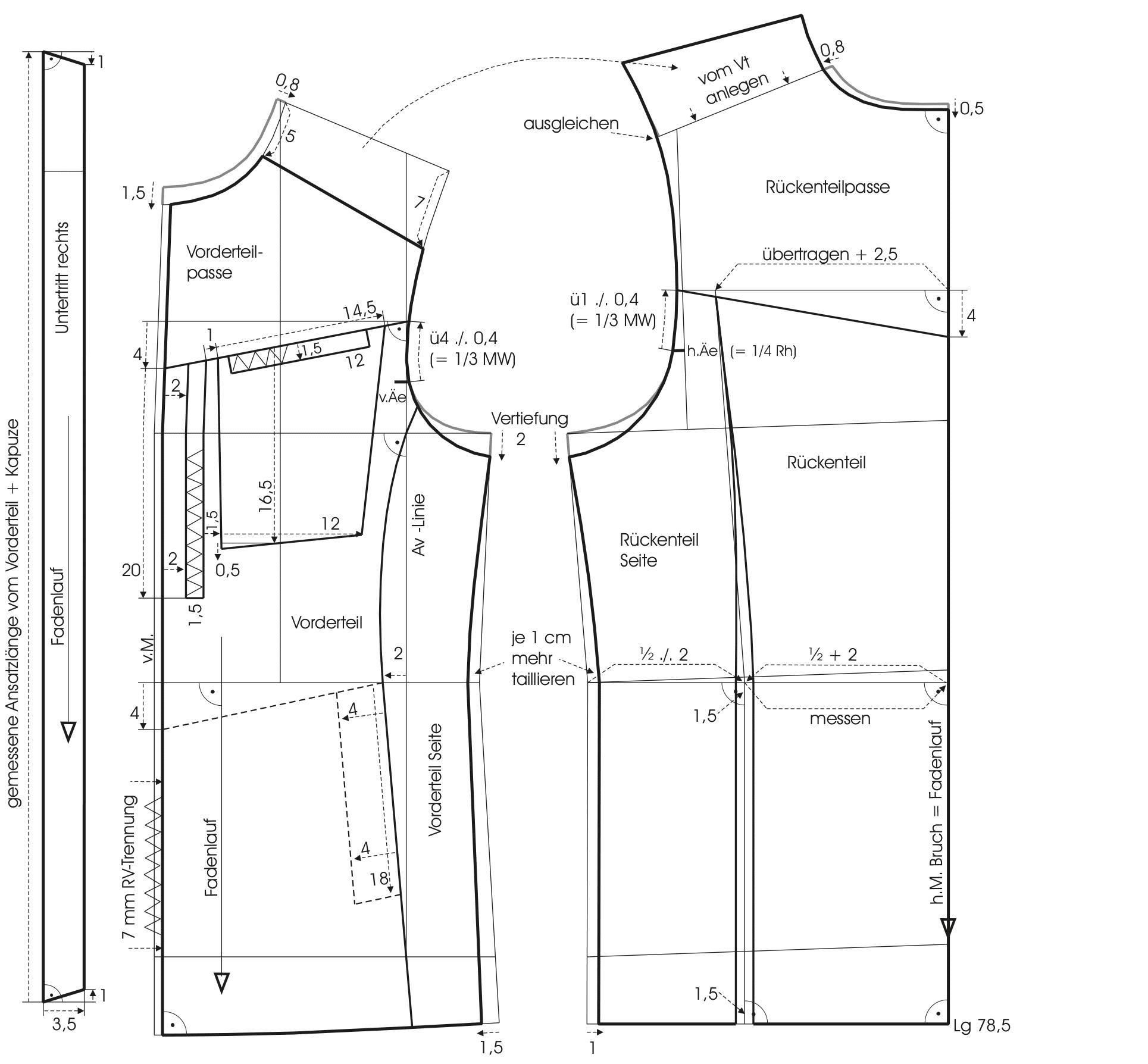 Die Abbildung zeigt die Schnittkonstruktion für eine Jacke mit Reißverschlüssen.