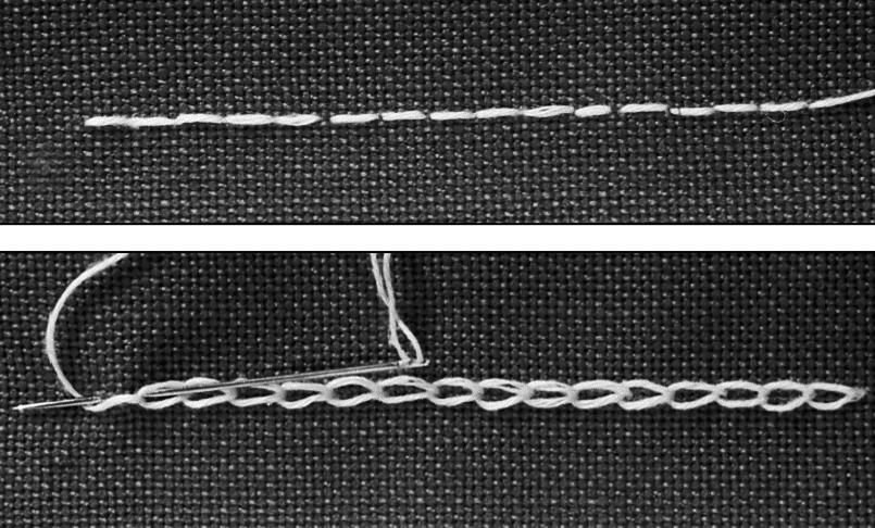 Das Foto zeigt Stoff, Nadel und Faden. Die Abbildung zeigt den Kettenstich von der Vorder- und Rückseite.