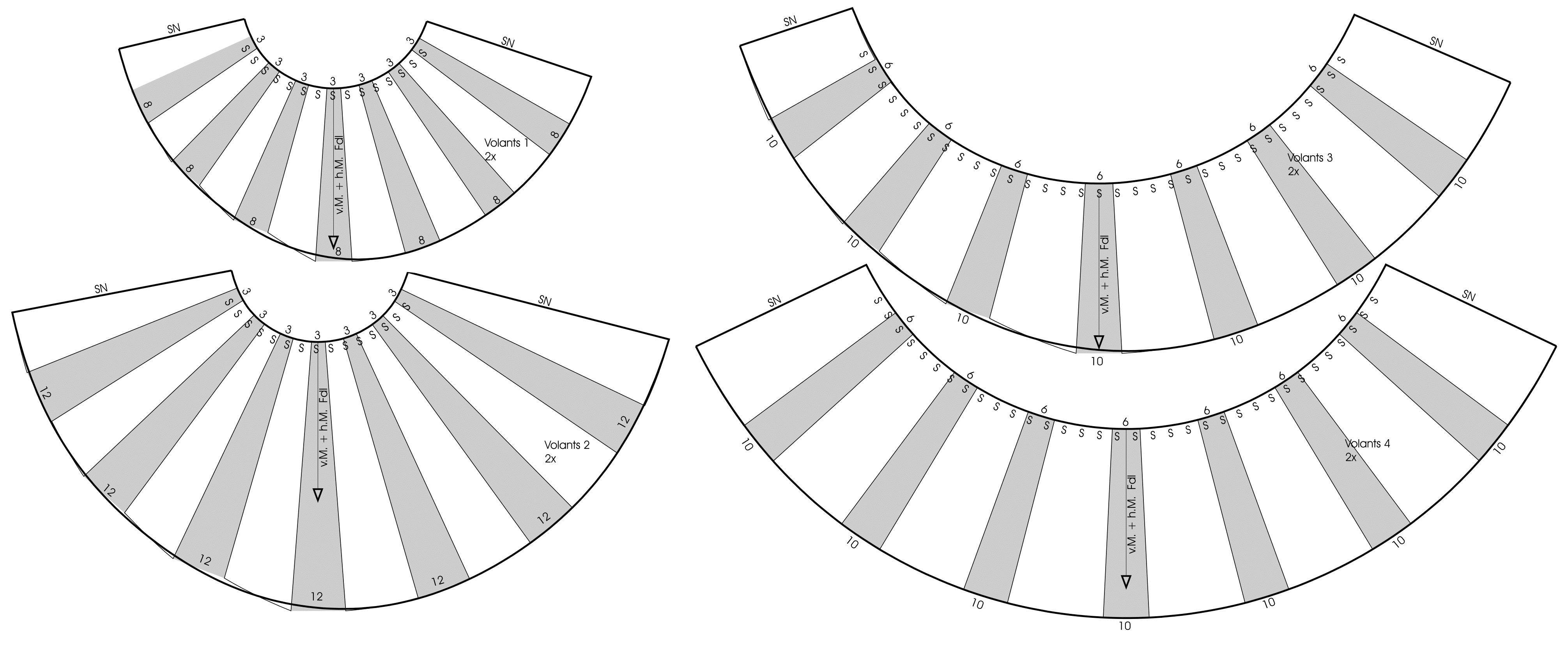 Die Abbildung zeigt die fertigen Schnittteile eines Kleides mit Glockenrock.