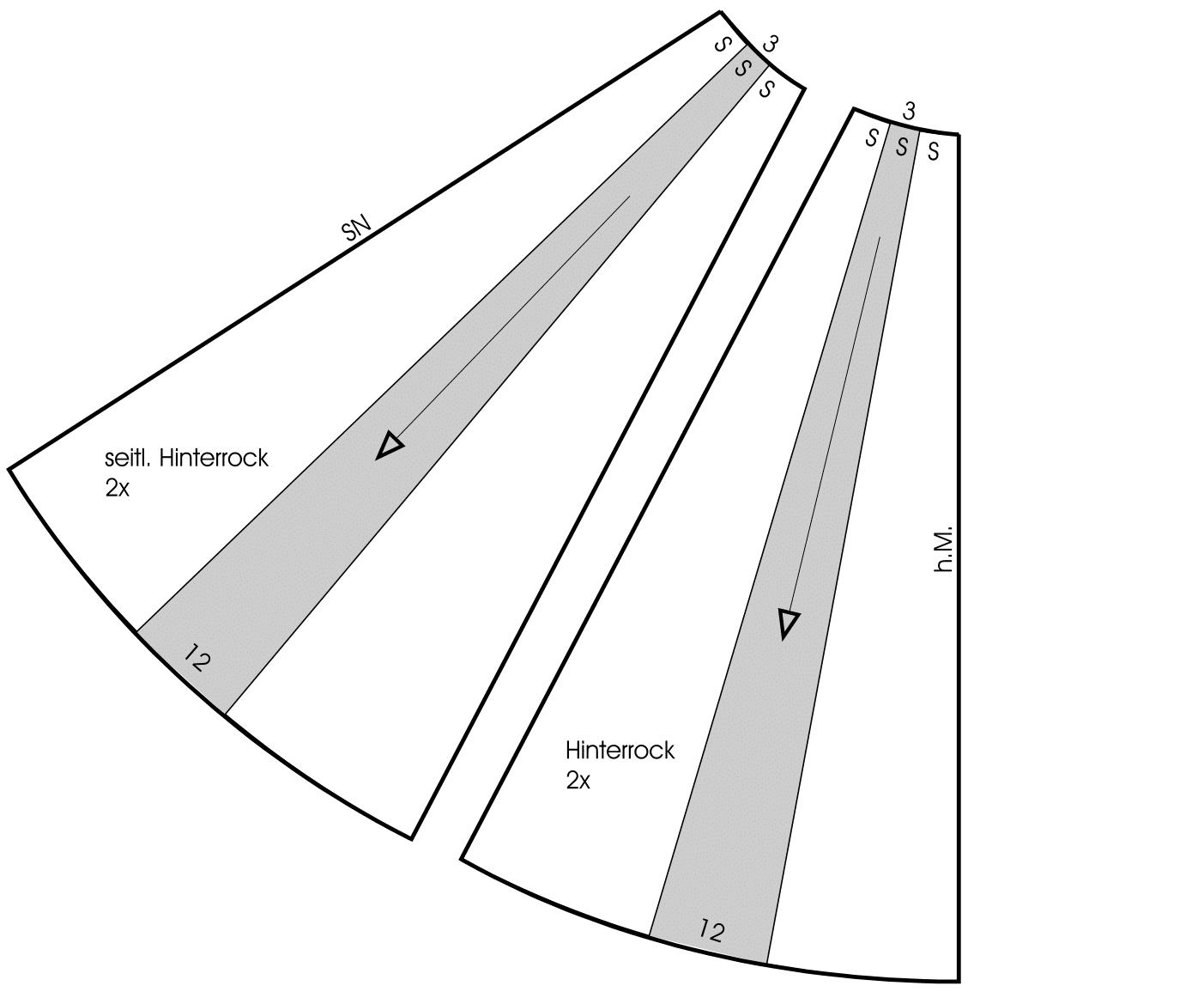 Die Abbildung zeigt die Schnittkonstruktion eines Kleides mit Glockenrock.
