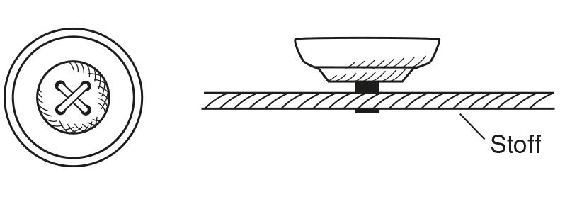 Die Abbildung zeigt das Knopfannähen mit Stiel.