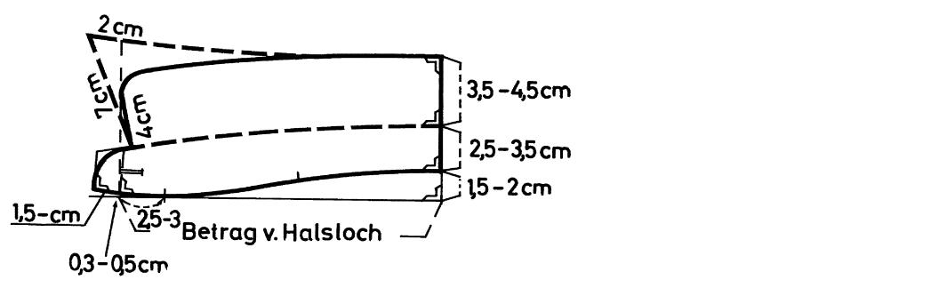 Die Abbildung zeigt die Schnittkonstruktion eines Kragens.
