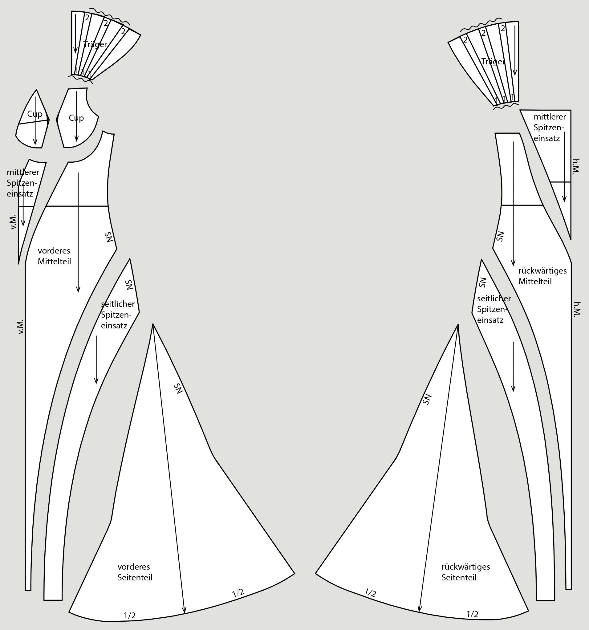 Die Abbildung zeigt die fertigen Schnittteile eines langen Kleids.