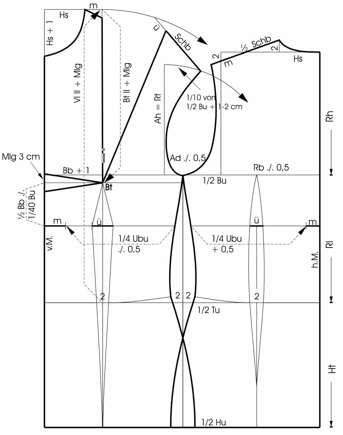 Die Abbildung zeigt die Schnittkonstruktion von dem Grundschnitt eines Mieders.