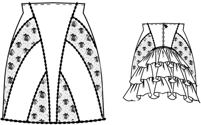 Gezeigt wird die Vorder- und Rückansicht der technischen Zeichnung eines Miderrockes mit Rüschen.