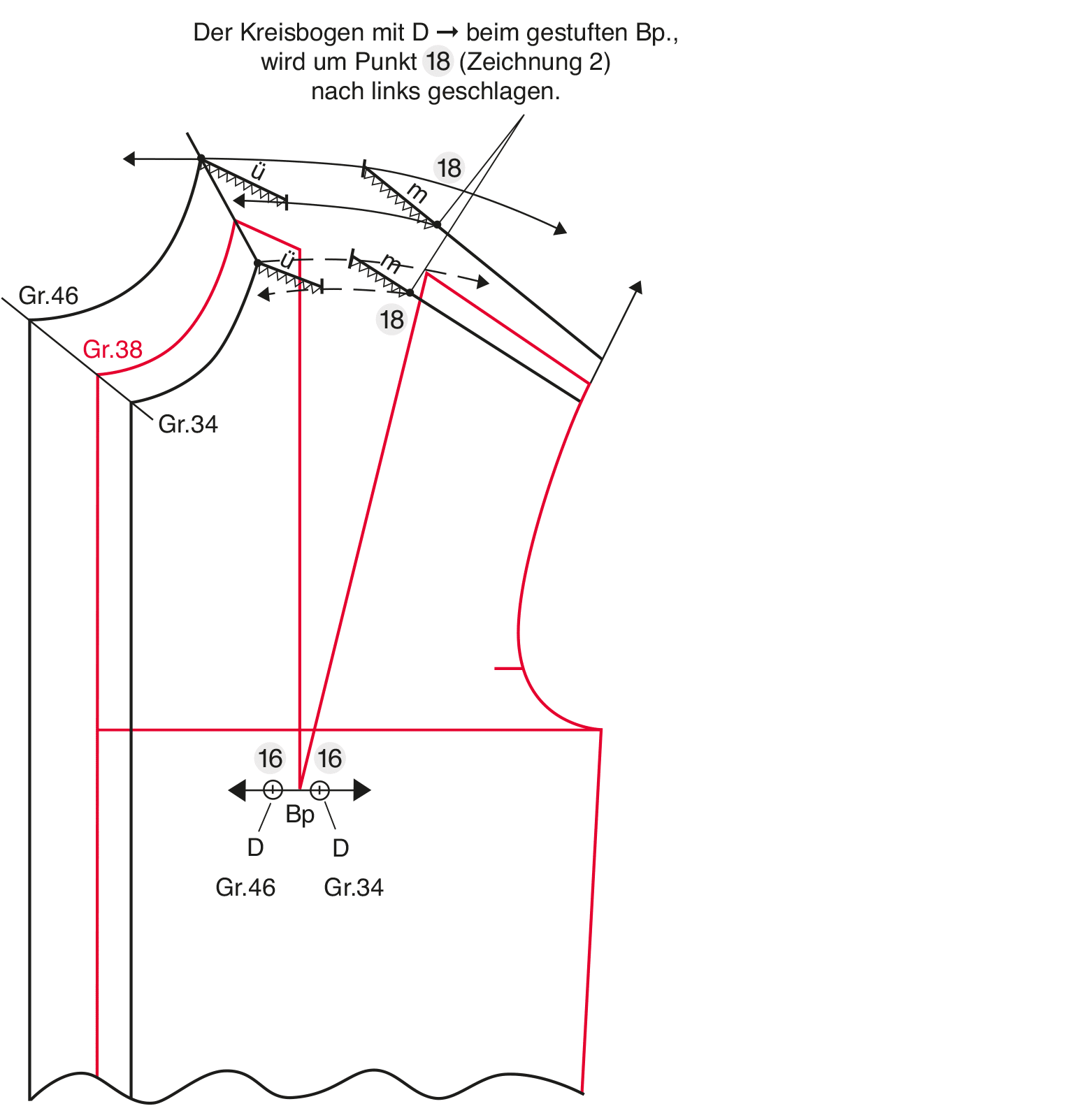 Gradierung eines Oberteil-Grundschnittes