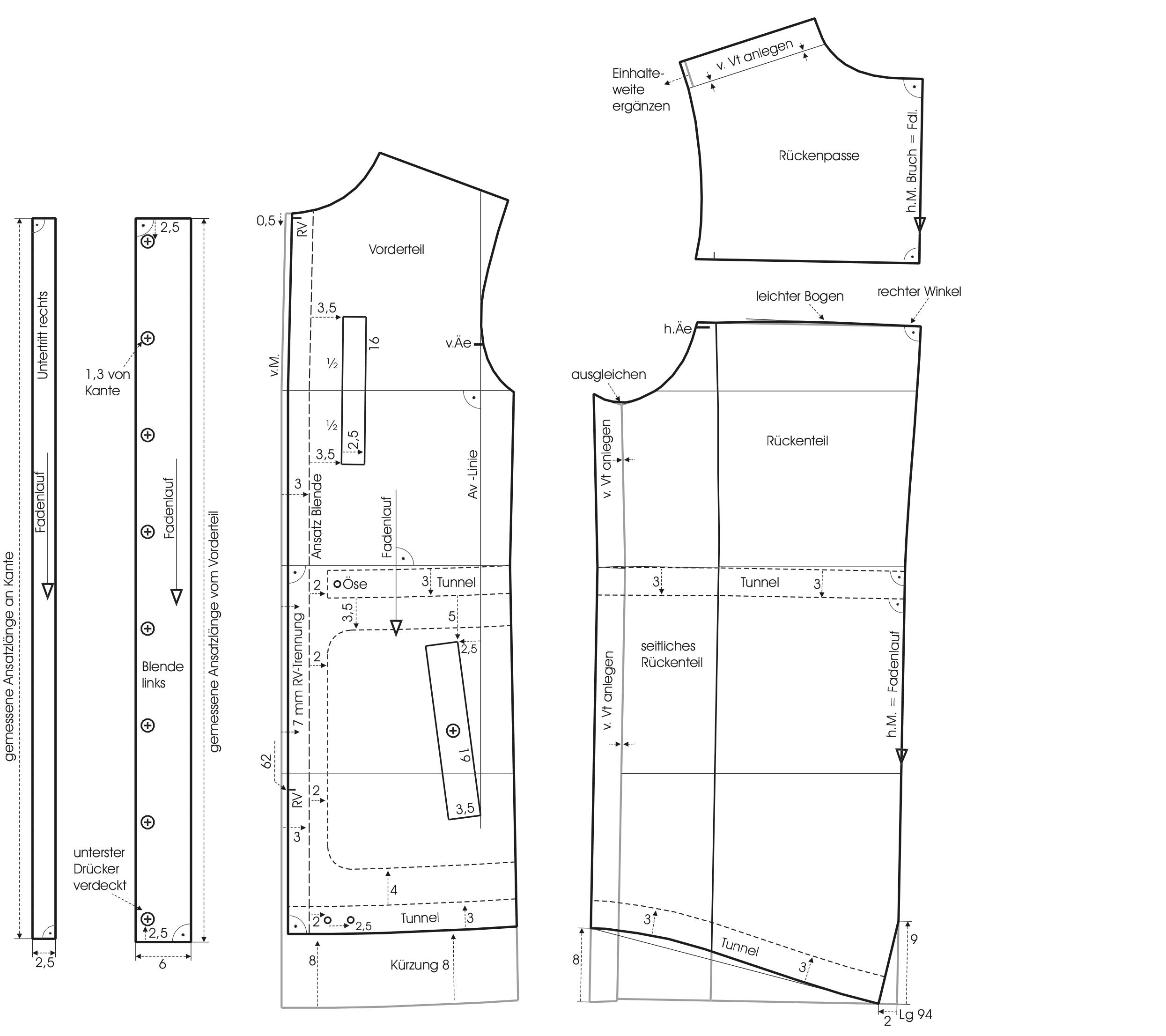 Abgebildet ist die Schnitt-Technik des Designermodells von dem Parka. Hier der Modellschnitt.