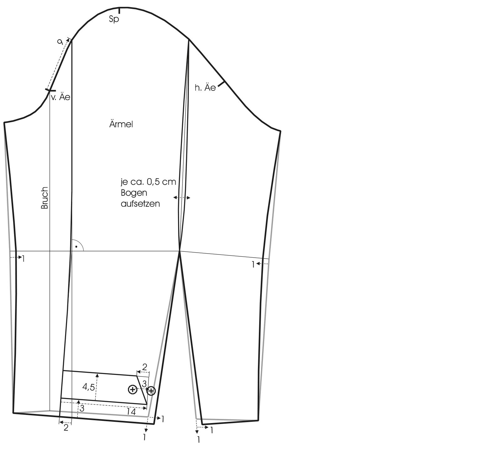 Abgebildet ist die Schnitt-Technik des Designermodells von dem Parka. Hier der Ärmel.