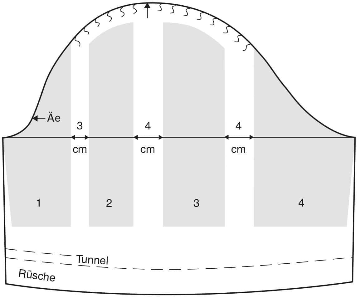 Zu sehen ist die Schnittkonstruktion eines Ärmels.