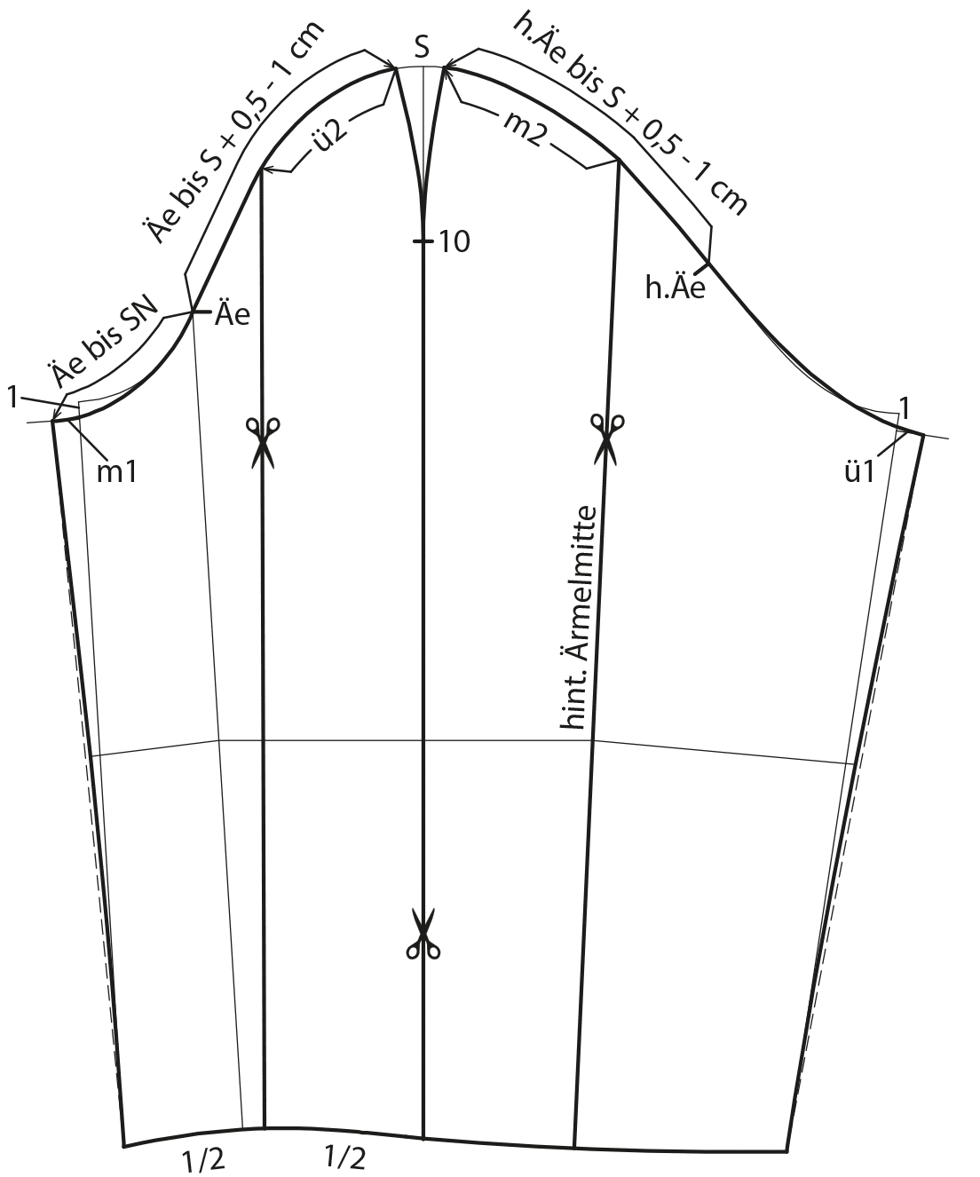 Abgebildet ist die Ärmel Konstruktion für ein Kleid für große Größen.