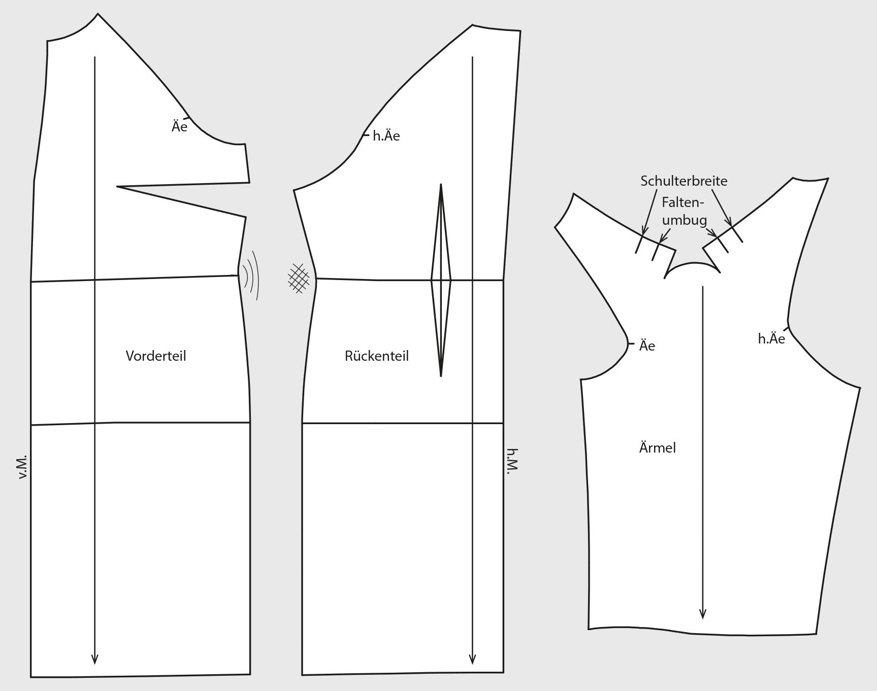 Abgebildet sind die fertigen Schnittteile für ein Kleid für eine Frau mit großer Größe.