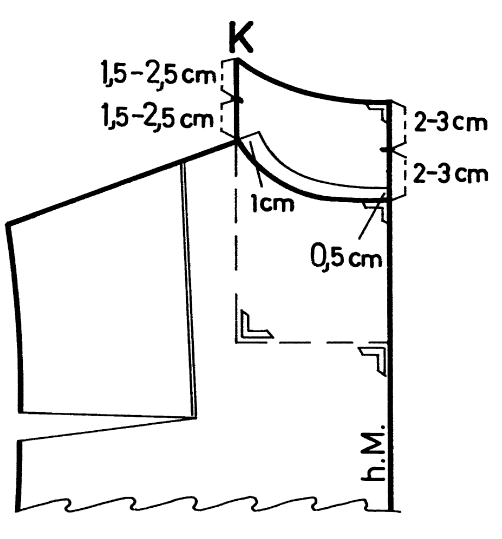 Zu sehen ist das rückwärtige Schnittteil und die Kragenkonstruktion eines Reverskragens.