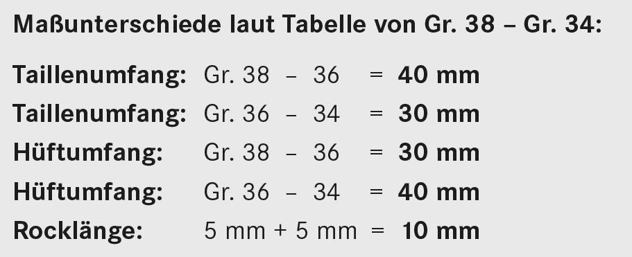 Abgebildet ist die Tabelle der Maßunterschiede beim Gradieren von eiinem Rock mit Abnähern.