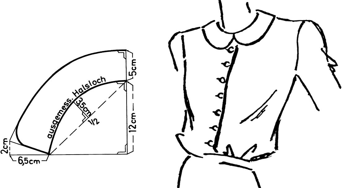 Zu sehen ist die Schnittkonstruktion eines ruunden flachligenden Bubikragens.