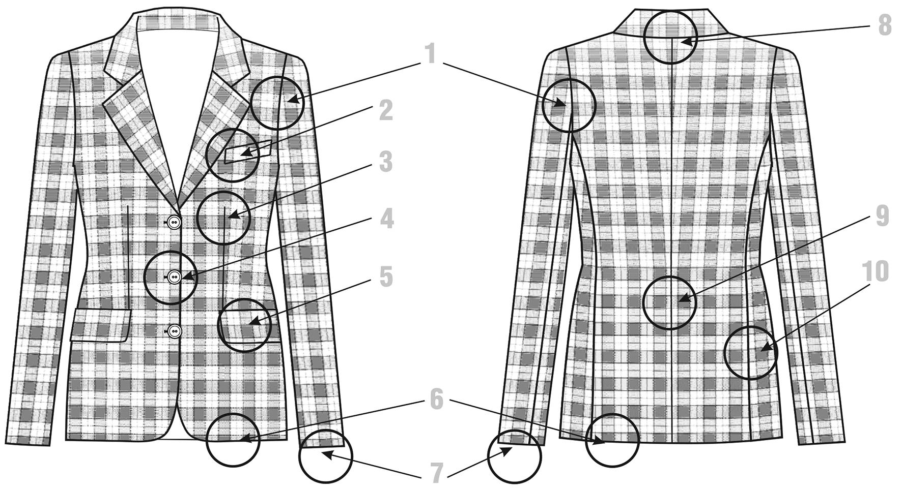 Zu sehen ist die Schnittgestaltung für Karomaterial. Ein Blazer aus Karo ist abgebildet.